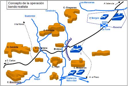 Batalla_Carabobo_croquis13