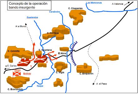 Batalla_Carabobo_croquis14