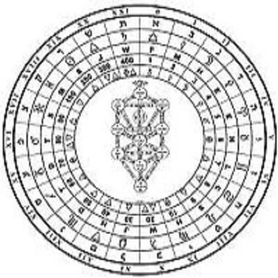 Introducción a la Lengua Hebrea para su uso en fuentes abiertas OSINT. Hebreo II